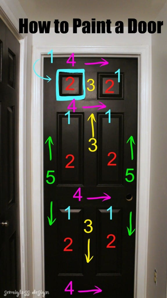 Door Painting step by step