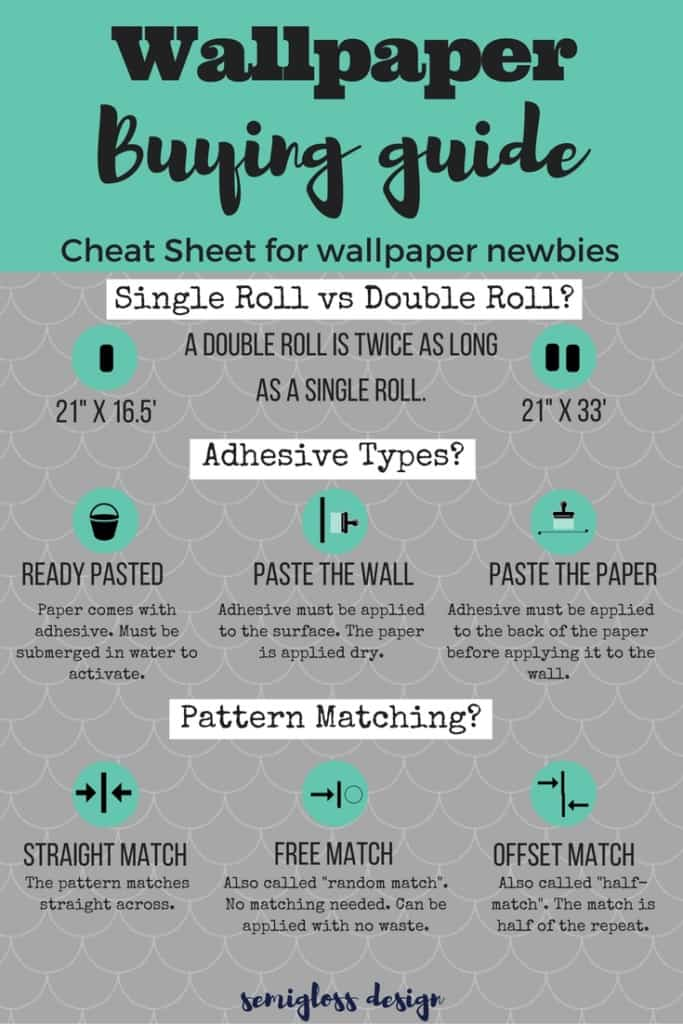 Buying wallpaper for the first time can be overwhelming. I've created a cheat sheet to make the process a little less intimidating.