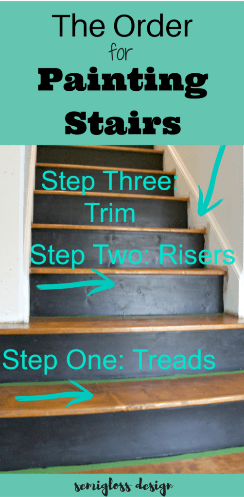 Charmant Paint And Stain Stairs | How To Paint Stairs | How To Stain Stairs |  Refinish